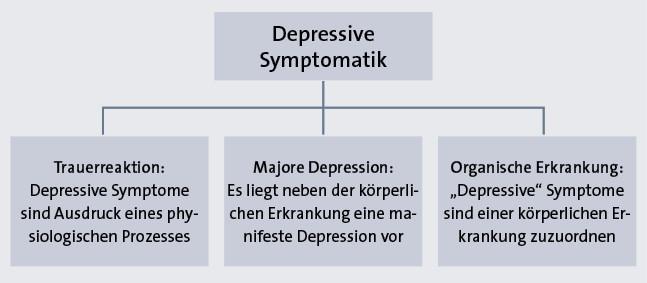 Rückkehr der gefühle depression Wolfsumfrage